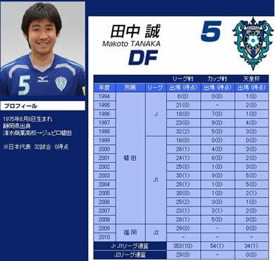田中誠選手.jpg