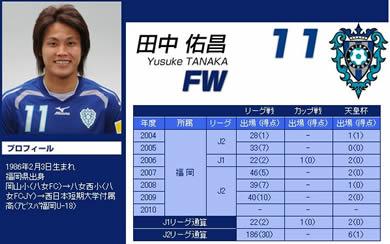 田中佑昌選手.jpg